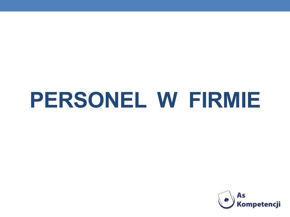 1.Wprowadzenie. 2. Polityka personalna. 3. Podstawowe elementy polityki personalnej.