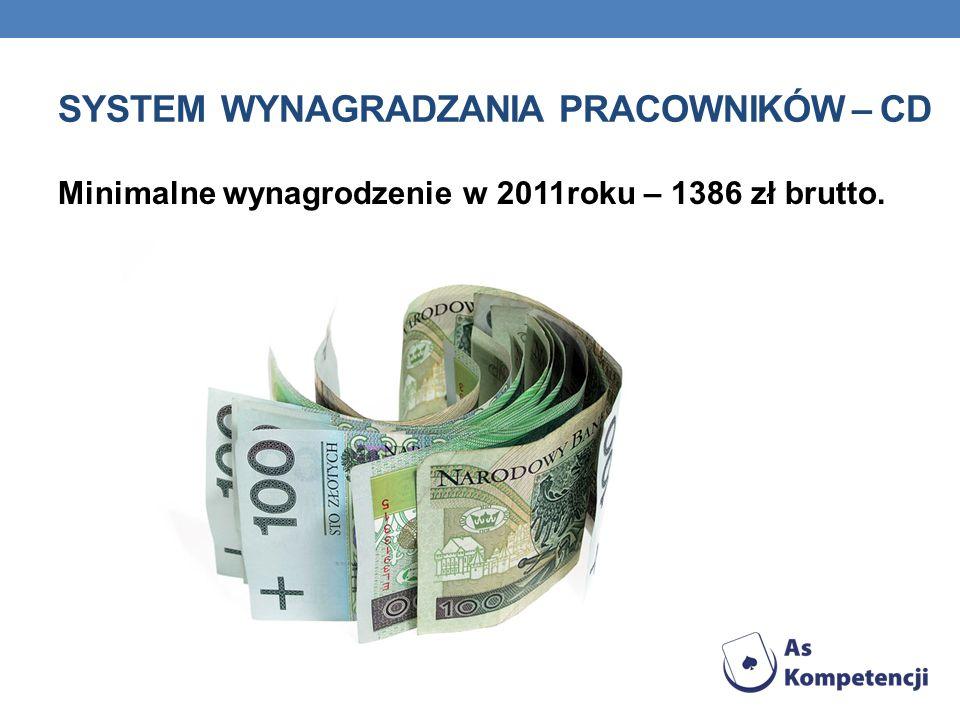 SYSTEM WYNAGRADZANIA PRACOWNIKÓW – CD Minimalne wynagrodzenie w 2011roku – 1386 zł brutto.
