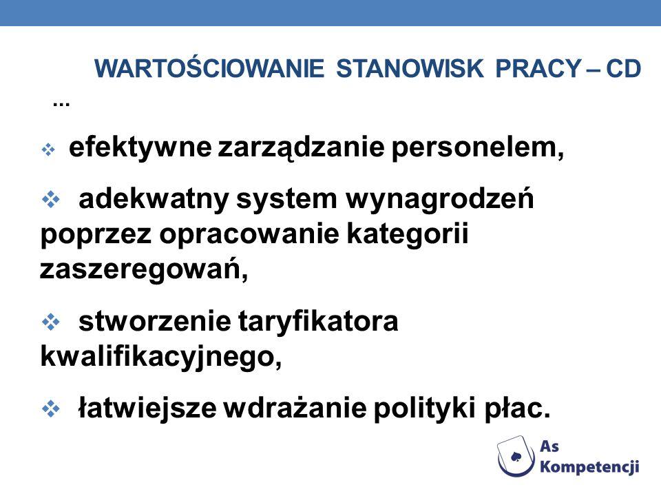 WARTOŚCIOWANIE STANOWISK PRACY – CD... efektywne zarządzanie personelem, adekwatny system wynagrodzeń poprzez opracowanie kategorii zaszeregowań, stwo