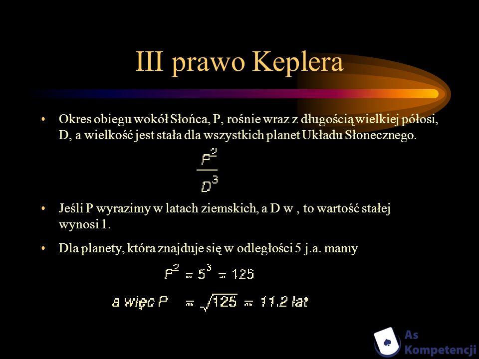 III prawo Keplera Okres obiegu wokół Słońca, P, rośnie wraz z długością wielkiej półosi, D, a wielkość jest stała dla wszystkich planet Układu Słonecz