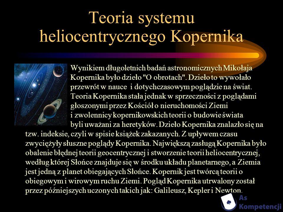 Teoria systemu heliocentrycznego Kopernika Wynikiem długoletnich badań astronomicznych Mikołaja Kopernika było dzieło