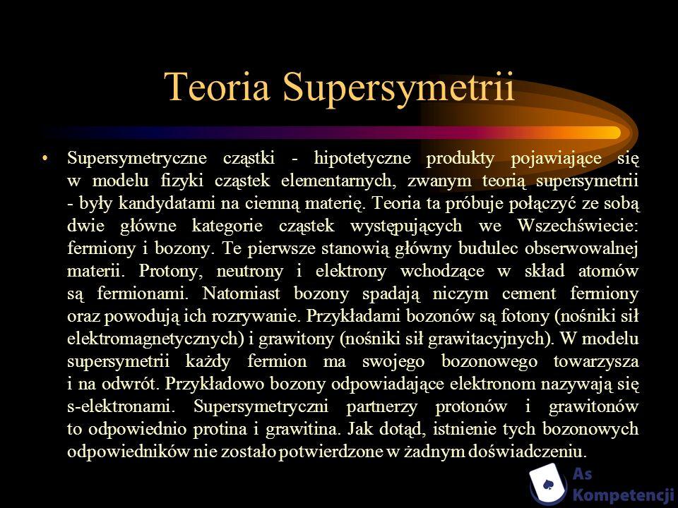 Teoria Supersymetrii Supersymetryczne cząstki - hipotetyczne produkty pojawiające się w modelu fizyki cząstek elementarnych, zwanym teorią supersymetr