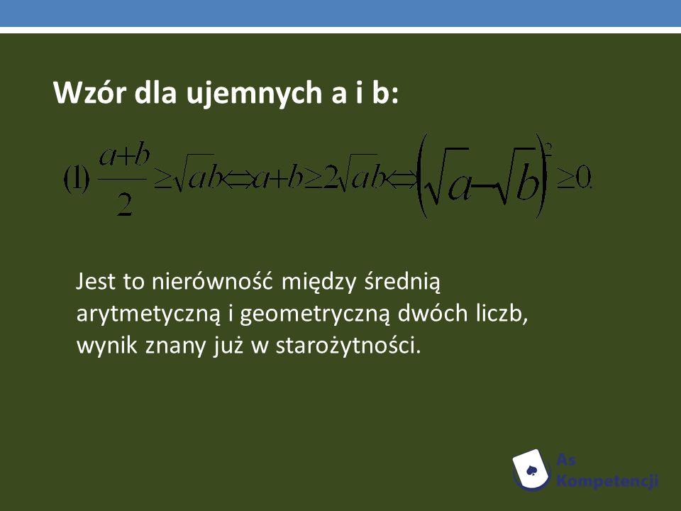 Jest to nierówność między średnią arytmetyczną i geometryczną dwóch liczb, wynik znany już w starożytności.