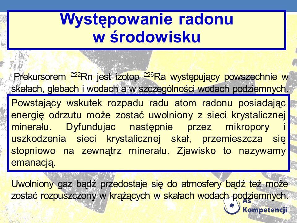 Prekursorem 222 Rn jest izotop 226 Ra występujący powszechnie w skałach, glebach i wodach a w szczególności wodach podziemnych. Uwolniony gaz bądź prz