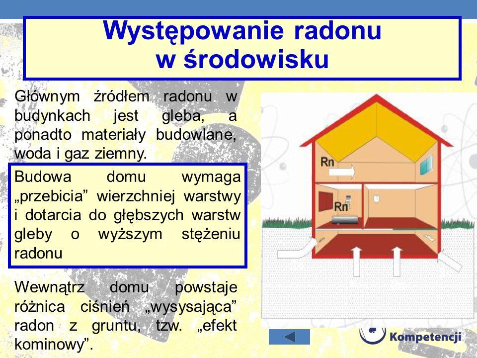 Głównym źródłem radonu w budynkach jest gleba, a ponadto materiały budowlane, woda i gaz ziemny.. Wewnątrz domu powstaje różnica ciśnień wysysająca ra