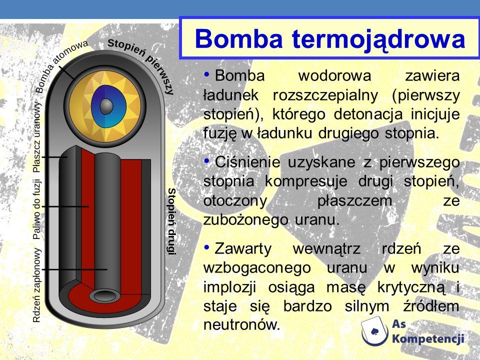 Bomba wodorowa zawiera ładunek rozszczepialny (pierwszy stopień), którego detonacja inicjuje fuzję w ładunku drugiego stopnia. Ciśnienie uzyskane z pi