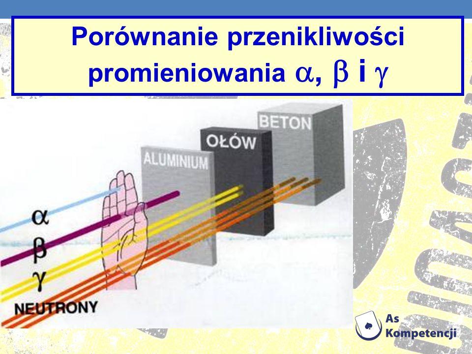 Porównanie przenikliwości promieniowania, i