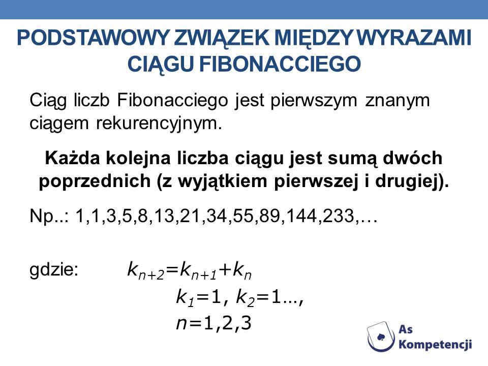 PODSTAWOWY ZWIĄZEK MIĘDZY WYRAZAMI CIĄGU FIBONACCIEGO Ciąg liczb Fibonacciego jest pierwszym znanym ciągem rekurencyjnym. Każda kolejna liczba ciągu j