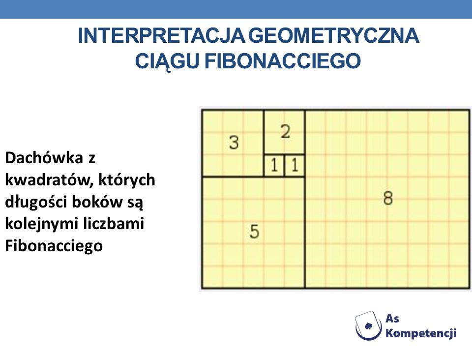 INTERPRETACJA GEOMETRYCZNA CIĄGU FIBONACCIEGO Dachówka z kwadratów, których d ł ugości boków są kolejnymi liczbami Fibonacciego