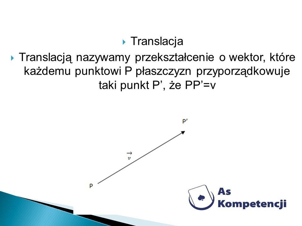 Translacja Translacją nazywamy przekształcenie o wektor, które każdemu punktowi P płaszczyzn przyporządkowuje taki punkt P, że PP=v