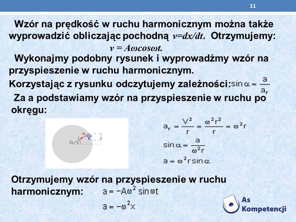 Wzór na prędkość w ruchu harmonicznym można także wyprowadzić obliczając pochodną v=dx/dt. Otrzymujemy: v = Aωcosωt. Wykonajmy podobny rysunek i wypro