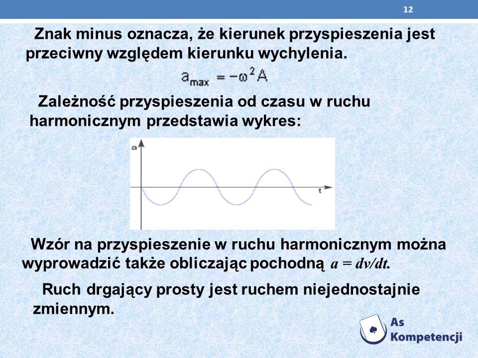 Zależność przyspieszenia od czasu w ruchu harmonicznym przedstawia wykres: Wzór na przyspieszenie w ruchu harmonicznym można wyprowadzić także oblicza