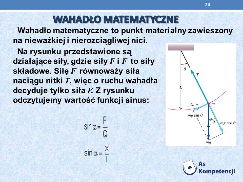 Wahadło matematyczne to punkt materialny zawieszony na nieważkiej i nierozciągliwej nici. Na rysunku przedstawione są działające siły, gdzie siły F i