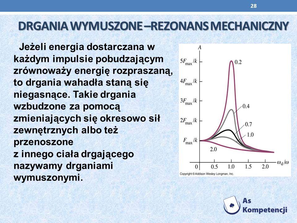 DRGANIA WYMUSZONE –REZONANS MECHANICZNY 28 Jeżeli energia dostarczana w każdym impulsie pobudzającym zrównoważy energię rozpraszaną, to drgania wahadł