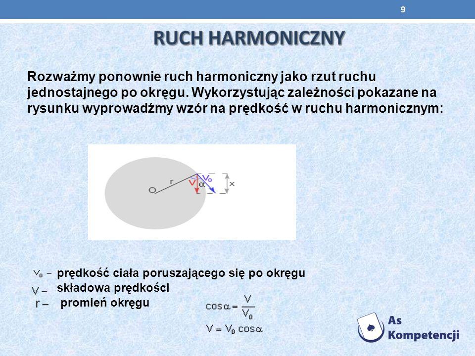Rozważmy ponownie ruch harmoniczny jako rzut ruchu jednostajnego po okręgu. Wykorzystując zależności pokazane na rysunku wyprowadźmy wzór na prędkość