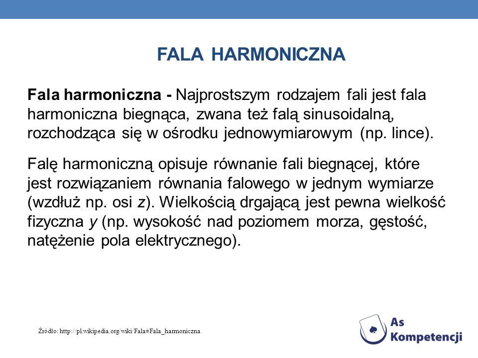 FALA HARMONICZNA Dla fali o okresie T i długości λ rozwiązanie równania falowego można przedstawić w postaci gdzie: A – amplituda fali, T – okres drgań, λ – długość fali, ω – częstość kołowa zwana krótko częstością lub pulsacją fali, k – liczba falowa, φ – faza początkowa Źródło: http://pl.wikipedia.org/wiki/Fala#Fala_harmoniczna