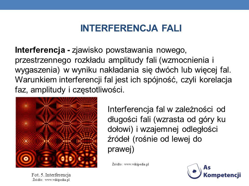 INTERFERENCJA A ODBICIE FALI Na obraz interferencyjny mają wpływ wcześniejsze odbicia fali, ponieważ faza fali padającej na granicę dwu ośrodków może zmienić się na przeciwną czyli o π/2.