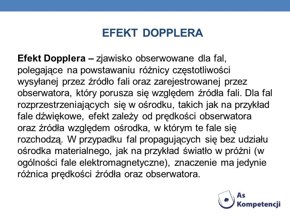 EFEKT DOPPLERA Źródło fal poruszające się w lewo.