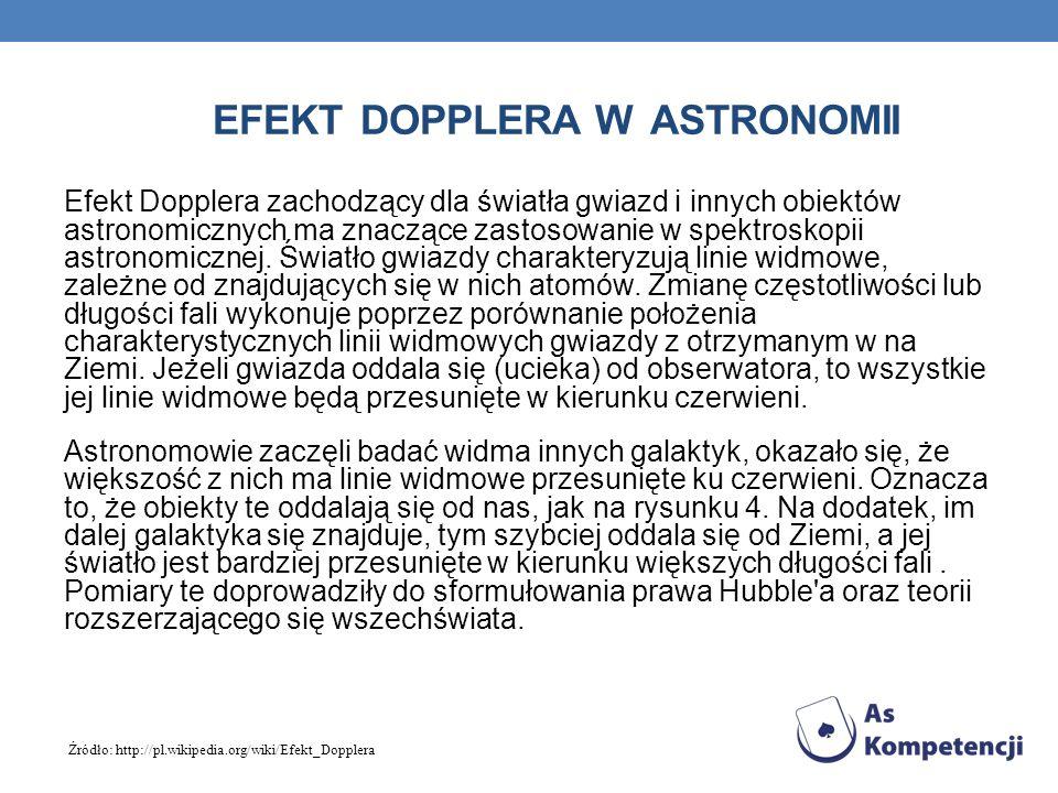 EFEKT DOPPLERA W ASTRONOMII Zmiana barwy światła pochodzącego z oddalających się galaktyk Fot.