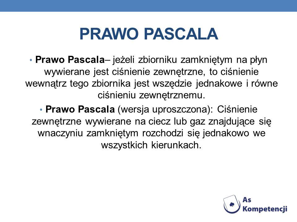 PRAWO PASCALA Prawo Pascala– jeżeli zbiorniku zamkniętym na płyn wywierane jest ciśnienie zewnętrzne, to ciśnienie wewnątrz tego zbiornika jest wszędz