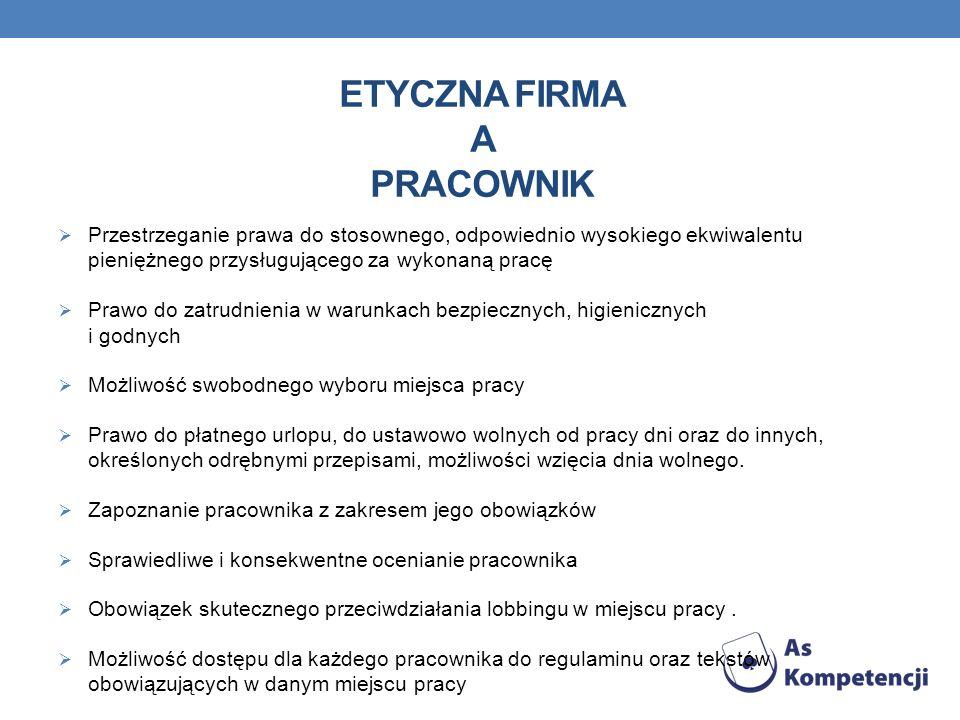 ETYCZNA FIRMA A PRACOWNIK Przestrzeganie prawa do stosownego, odpowiednio wysokiego ekwiwalentu pieniężnego przysługującego za wykonaną pracę Prawo do