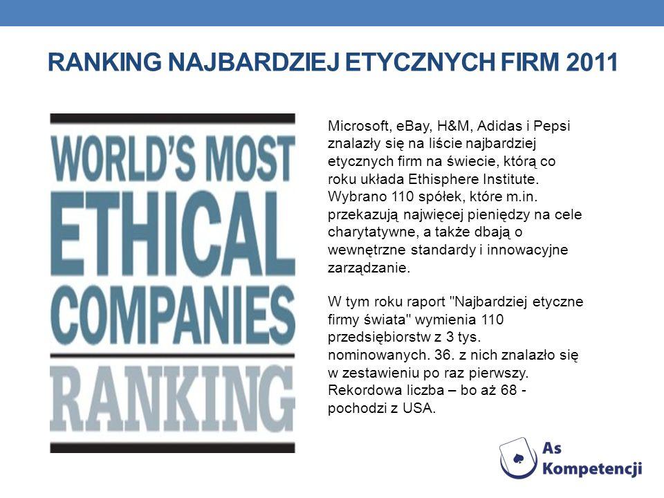 RANKING NAJBARDZIEJ ETYCZNYCH FIRM 2011 Microsoft, eBay, H&M, Adidas i Pepsi znalazły się na liście najbardziej etycznych firm na świecie, którą co ro