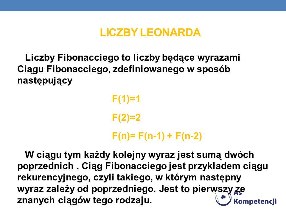 Liczby Fibonacciego to liczby będące wyrazami Ciągu Fibonacciego, zdefiniowanego w sposób następujący F(1)=1 F(2)=2 F(n)= F(n-1) + F(n-2) W ciągu tym