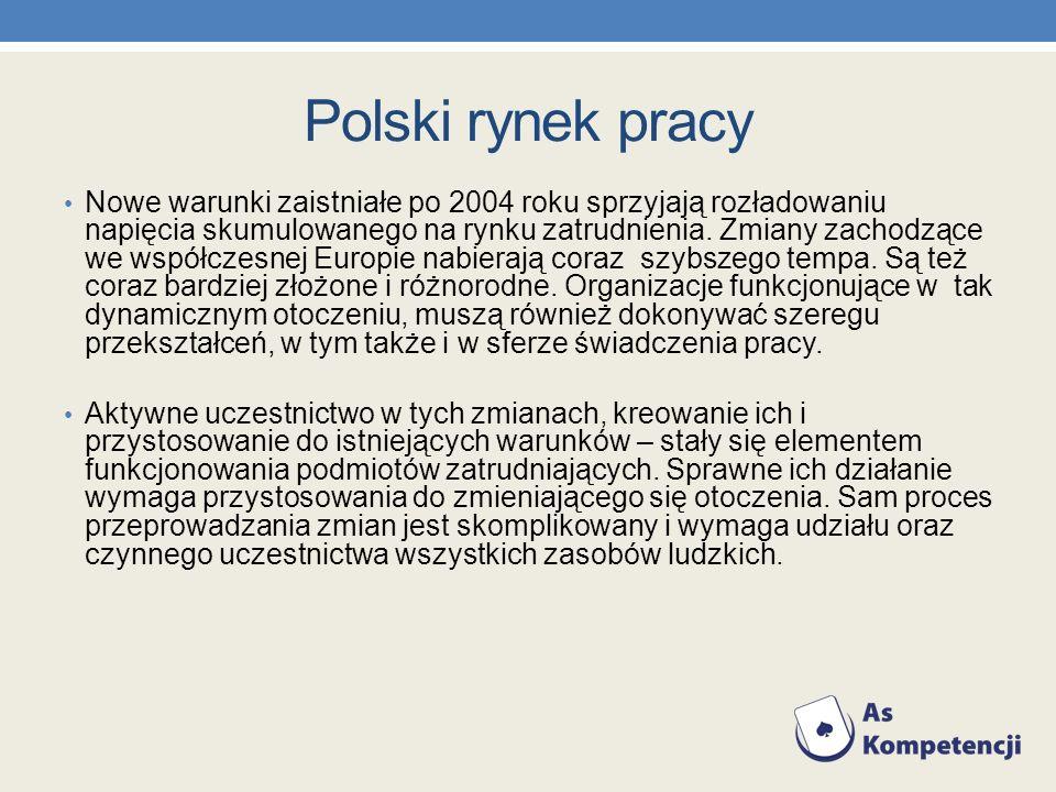 Polski rynek pracy Nowe warunki zaistniałe po 2004 roku sprzyjają rozładowaniu napięcia skumulowanego na rynku zatrudnienia. Zmiany zachodzące we wspó