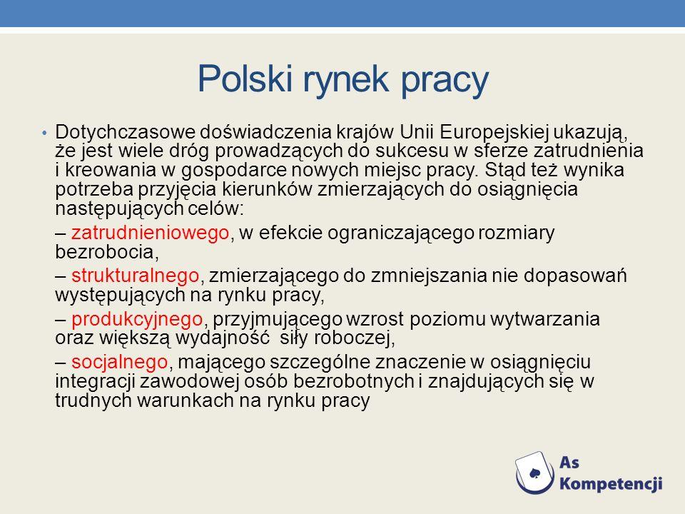 Polski rynek pracy Dotychczasowe doświadczenia krajów Unii Europejskiej ukazują, że jest wiele dróg prowadzących do sukcesu w sferze zatrudnienia i kr