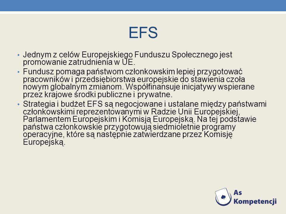 EFS Jednym z celów Europejskiego Funduszu Społecznego jest promowanie zatrudnienia w UE. Fundusz pomaga państwom członkowskim lepiej przygotować praco