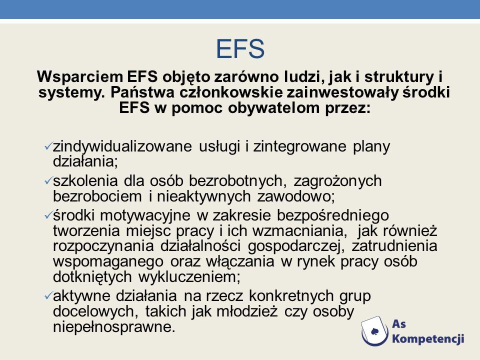 EFS Wsparciem EFS objęto zarówno ludzi, jak i struktury i systemy. Państwa członkowskie zainwestowały środki EFS w pomoc obywatelom przez: zindywidual