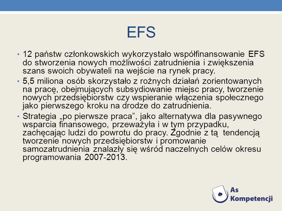 EFS 12 państw członkowskich wykorzystało współfinansowanie EFS do stworzenia nowych możliwości zatrudnienia i zwiększenia szans swoich obywateli na we