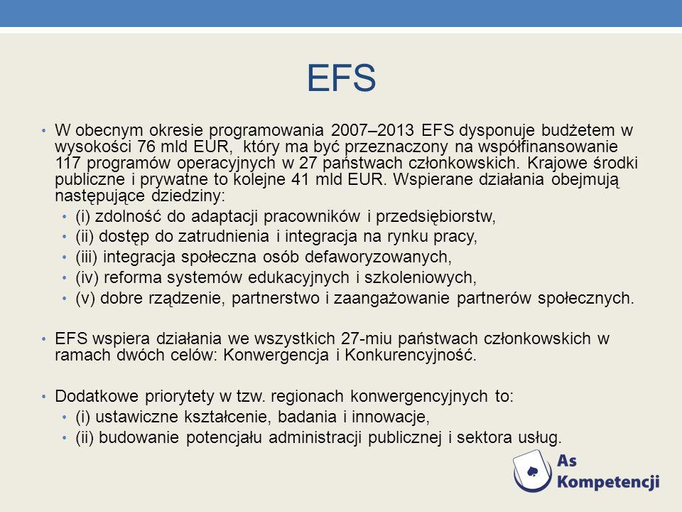 EFS W obecnym okresie programowania 2007–2013 EFS dysponuje budżetem w wysokości 76 mld EUR, który ma być przeznaczony na współfinansowanie 117 progra