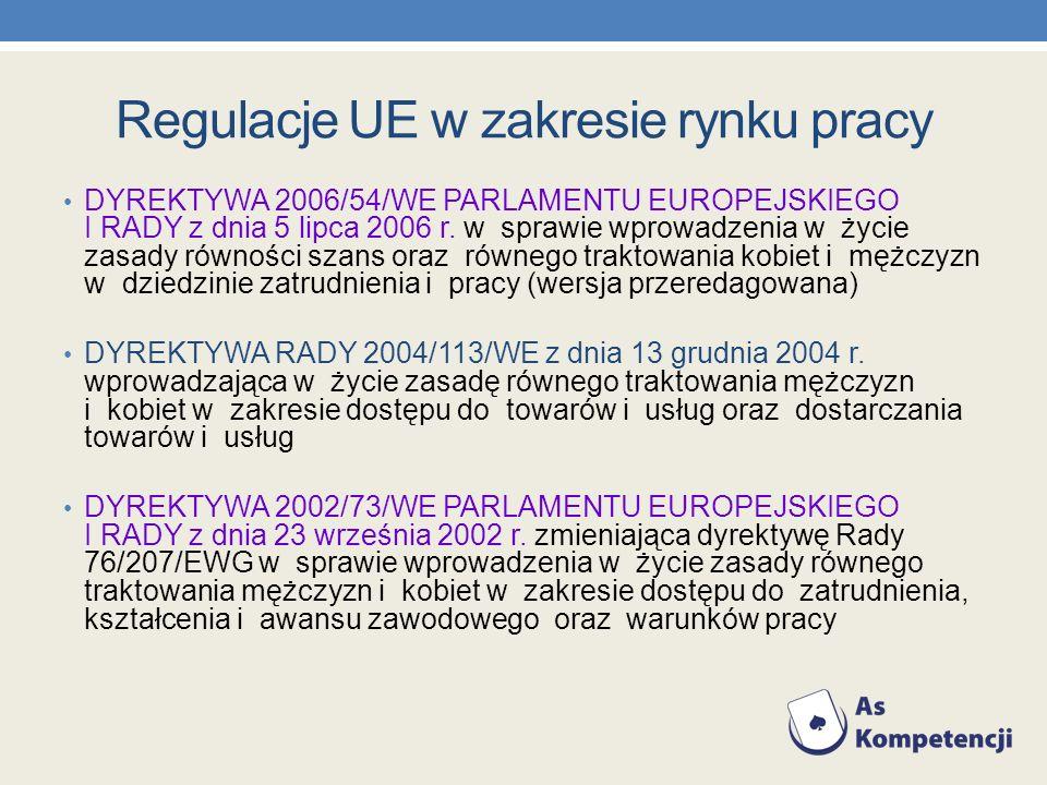 Regulacje UE w zakresie rynku pracy DYREKTYWA 2006/54/WE PARLAMENTU EUROPEJSKIEGO I RADY z dnia 5 lipca 2006 r. w sprawie wprowadzenia w życie zasady