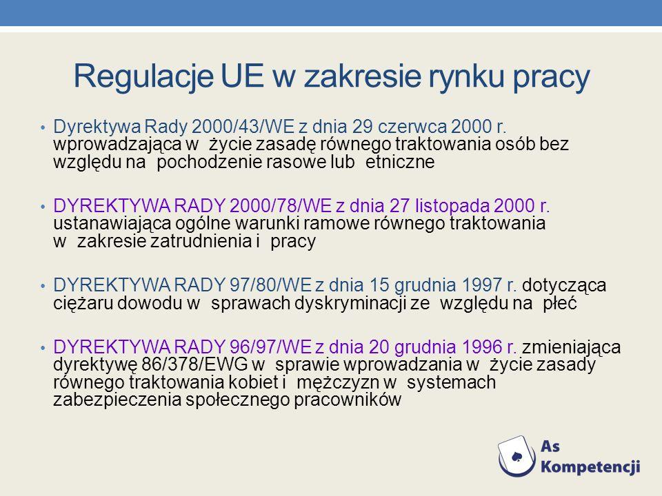 Regulacje UE w zakresie rynku pracy Dyrektywa Rady 2000/43/WE z dnia 29 czerwca 2000 r. wprowadzająca w życie zasadę równego traktowania osób bez wzgl