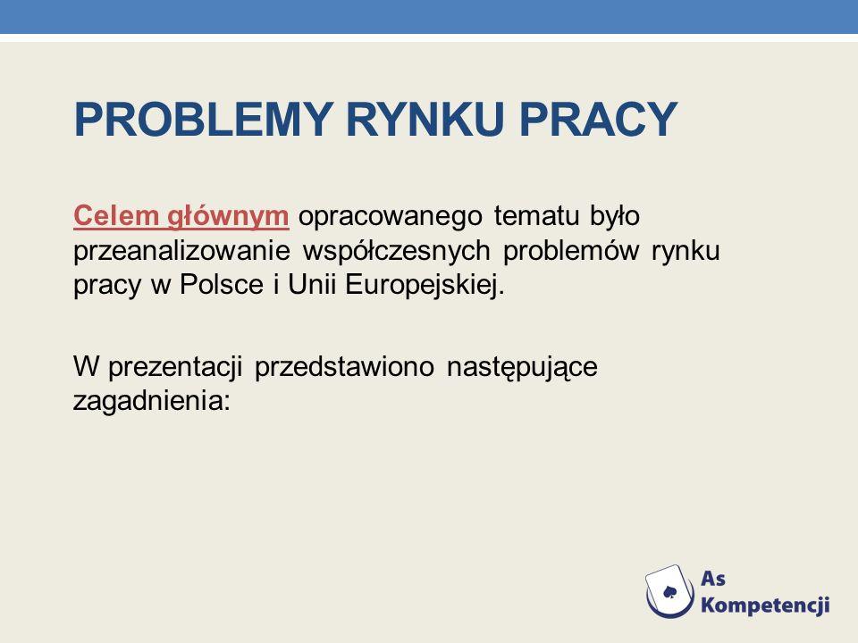 PROBLEMY RYNKU PRACY Celem głównym opracowanego tematu było przeanalizowanie współczesnych problemów rynku pracy w Polsce i Unii Europejskiej. W preze