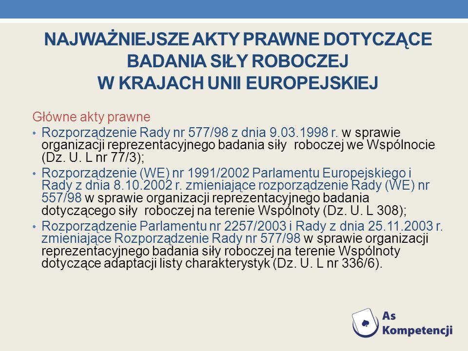 NAJWAŻNIEJSZE AKTY PRAWNE DOTYCZĄCE BADANIA SIŁY ROBOCZEJ W KRAJACH UNII EUROPEJSKIEJ Główne akty prawne Rozporządzenie Rady nr 577/98 z dnia 9.03.199