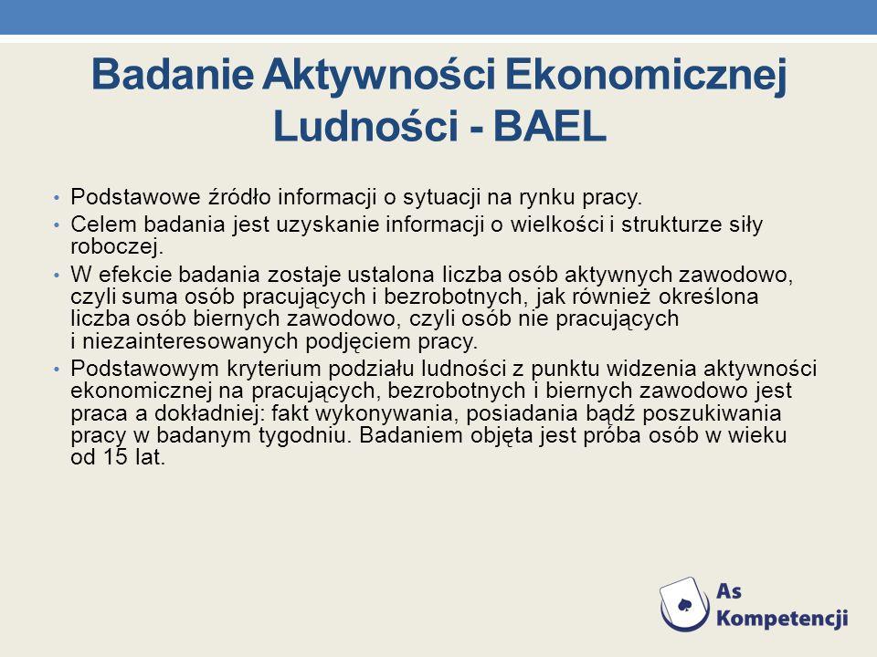 Badanie Aktywności Ekonomicznej Ludności - BAEL Podstawowe źródło informacji o sytuacji na rynku pracy. Celem badania jest uzyskanie informacji o wiel