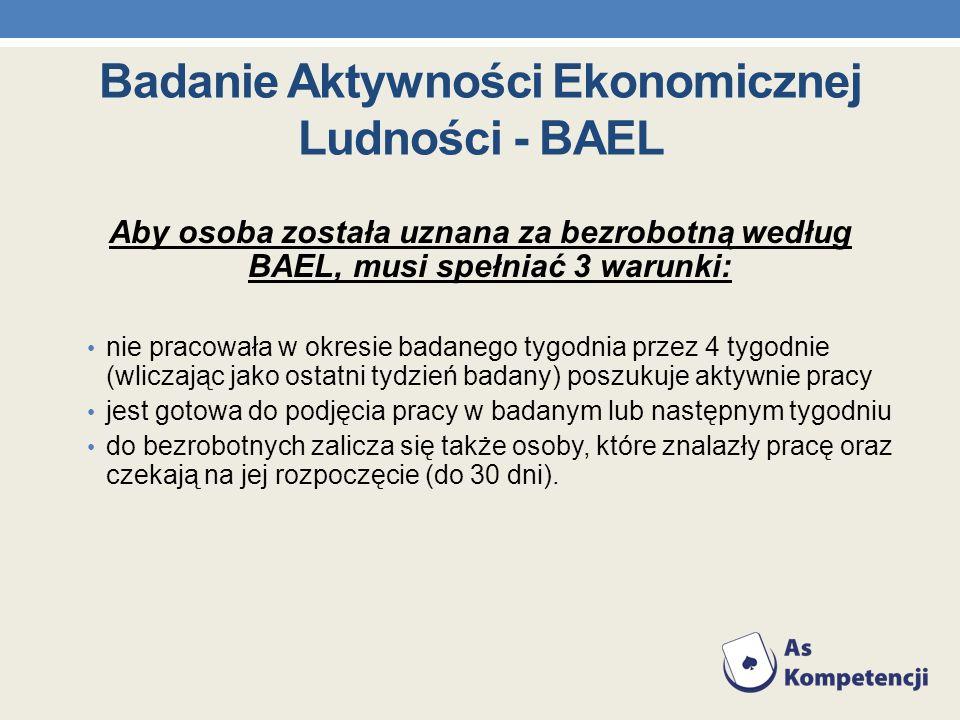 Badanie Aktywności Ekonomicznej Ludności - BAEL Aby osoba została uznana za bezrobotną według BAEL, musi spełniać 3 warunki: nie pracowała w okresie b