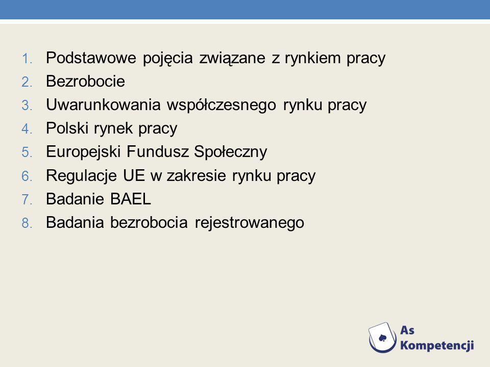 1. Podstawowe pojęcia związane z rynkiem pracy 2. Bezrobocie 3. Uwarunkowania współczesnego rynku pracy 4. Polski rynek pracy 5. Europejski Fundusz Sp