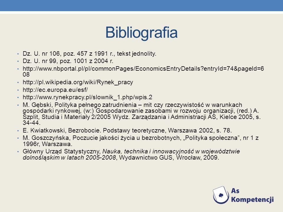 Bibliografia Dz. U. nr 106, poz. 457 z 1991 r., tekst jednolity. Dz. U. nr 99, poz. 1001 z 2004 r. http://www.nbportal.pl/pl/commonPages/EconomicsEntr