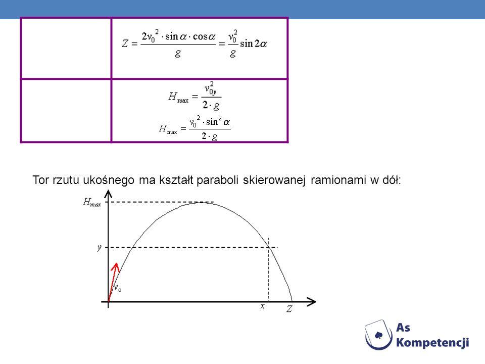 TYTUŁ SLAJDU Treść slajdu Zasięg rzutu poziomego (odległość przebyta w poziomie do momentu upadku na poziom początkowy): Maksymalna osiągnięta wysokoś