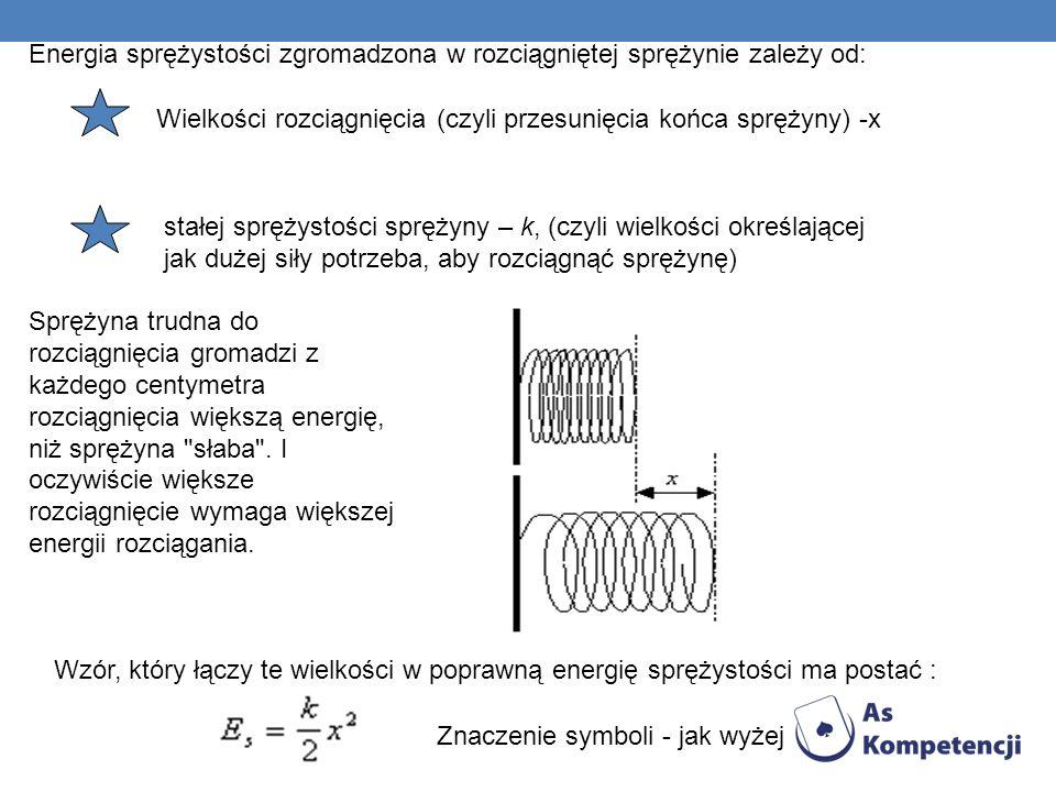 Energia sprężystości zgromadzona w rozciągniętej sprężynie zależy od: Wielkości rozciągnięcia (czyli przesunięcia końca sprężyny) -x stałej sprężystoś