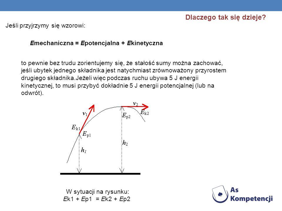 Dlaczego tak się dzieje? Jeśli przyjrzymy się wzorowi: Emechaniczna = Epotencjalna + Ekinetyczna to pewnie bez trudu zorientujemy się, że stałość sumy