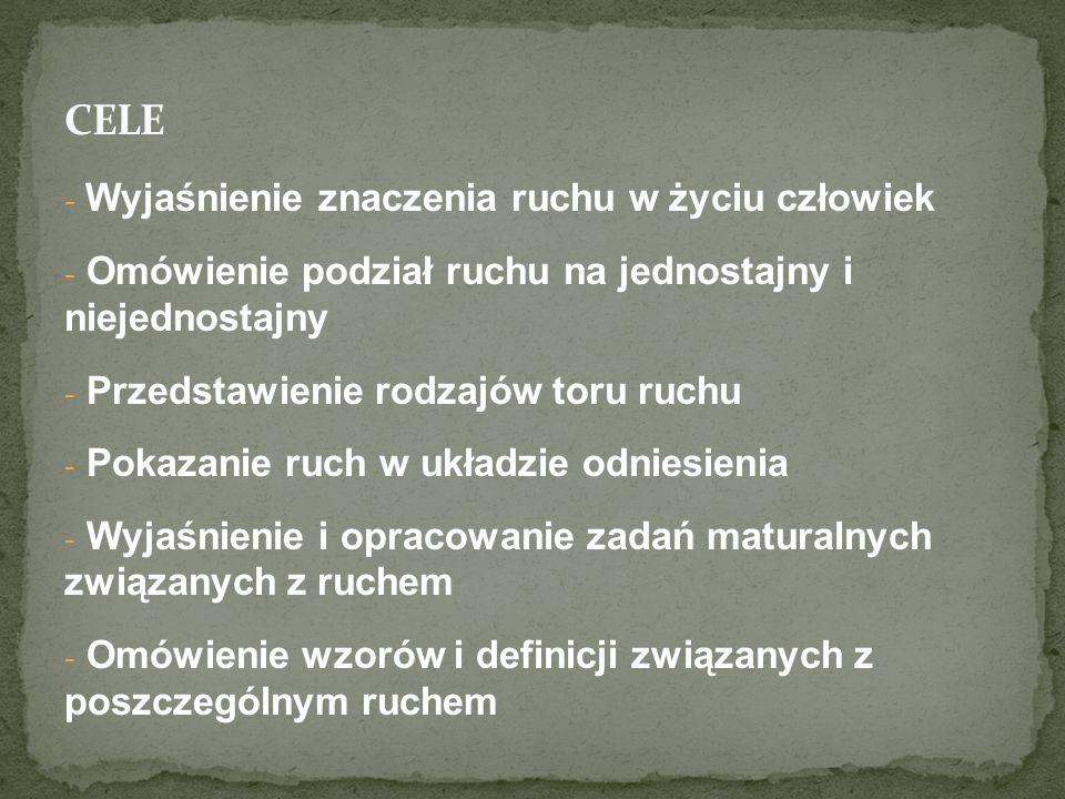 KSIĄŻKI: M.Jenike, Fizyka I, Warszawa 1996 r. J. Ginter, Fizyka, Warszawa 1996 r.