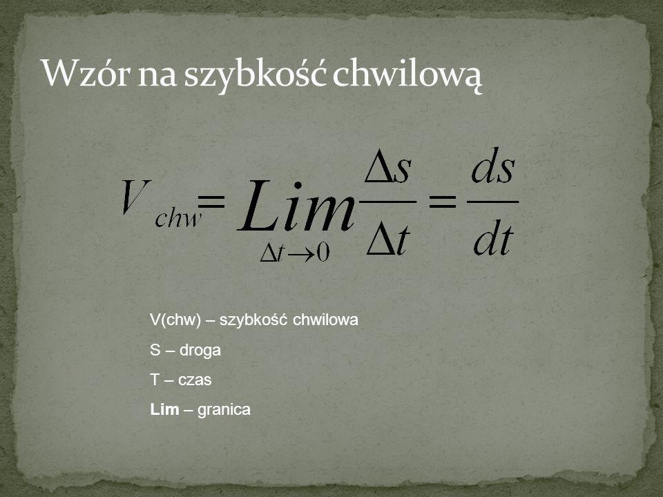 V(chw) – szybkość chwilowa S – droga T – czas Lim – granica