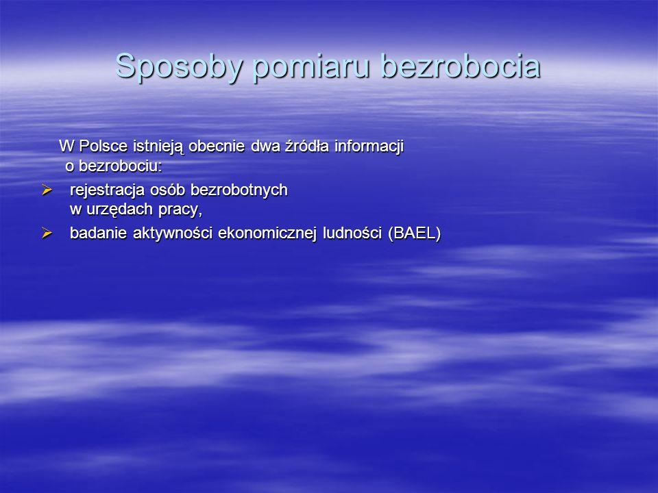 W Polsce istnieją obecnie dwa źródła informacji o bezrobociu: W Polsce istnieją obecnie dwa źródła informacji o bezrobociu: rejestracja osób bezrobotnych w urzędach pracy, rejestracja osób bezrobotnych w urzędach pracy, badanie aktywności ekonomicznej ludności (BAEL) badanie aktywności ekonomicznej ludności (BAEL) Sposoby pomiaru bezrobocia