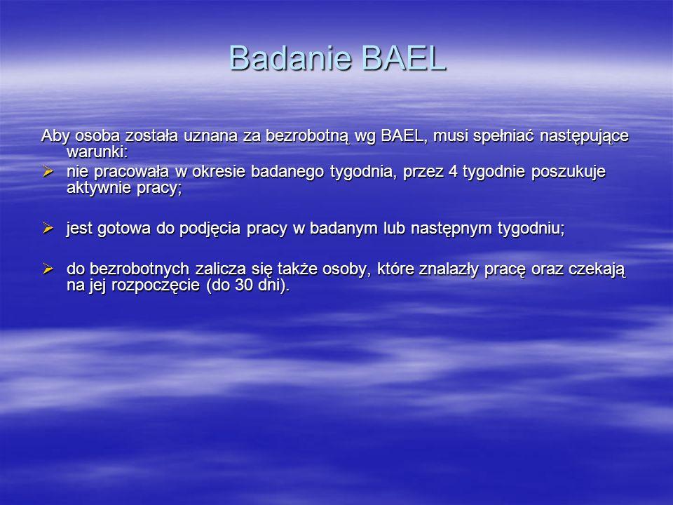 Badanie BAEL Aby osoba została uznana za bezrobotną wg BAEL, musi spełniać następujące warunki: nie pracowała w okresie badanego tygodnia, przez 4 tyg