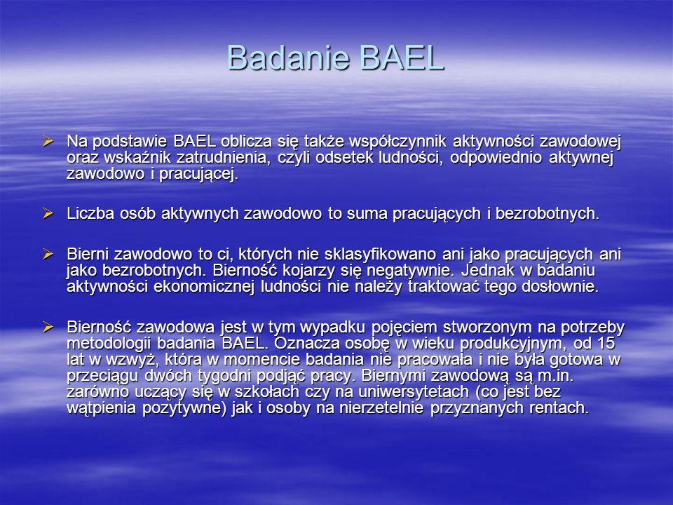Na podstawie BAEL oblicza się także współczynnik aktywności zawodowej oraz wskaźnik zatrudnienia, czyli odsetek ludności, odpowiednio aktywnej zawodowo i pracującej.