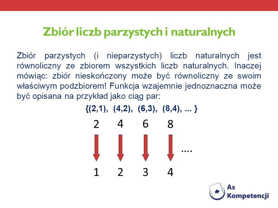 Zbiór liczb parzystych i naturalnych Zbiór parzystych (i nieparzystych) liczb naturalnych jest równoliczny ze zbiorem wszystkich liczb naturalnych. In